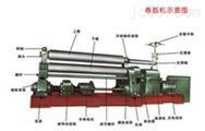W11系列三辊卷板机