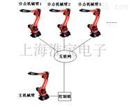 网络远程机械手臂机器人掌跟随动复现系统