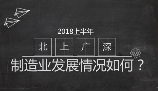 """2018上半年""""北上广深""""制造业发展如何?"""